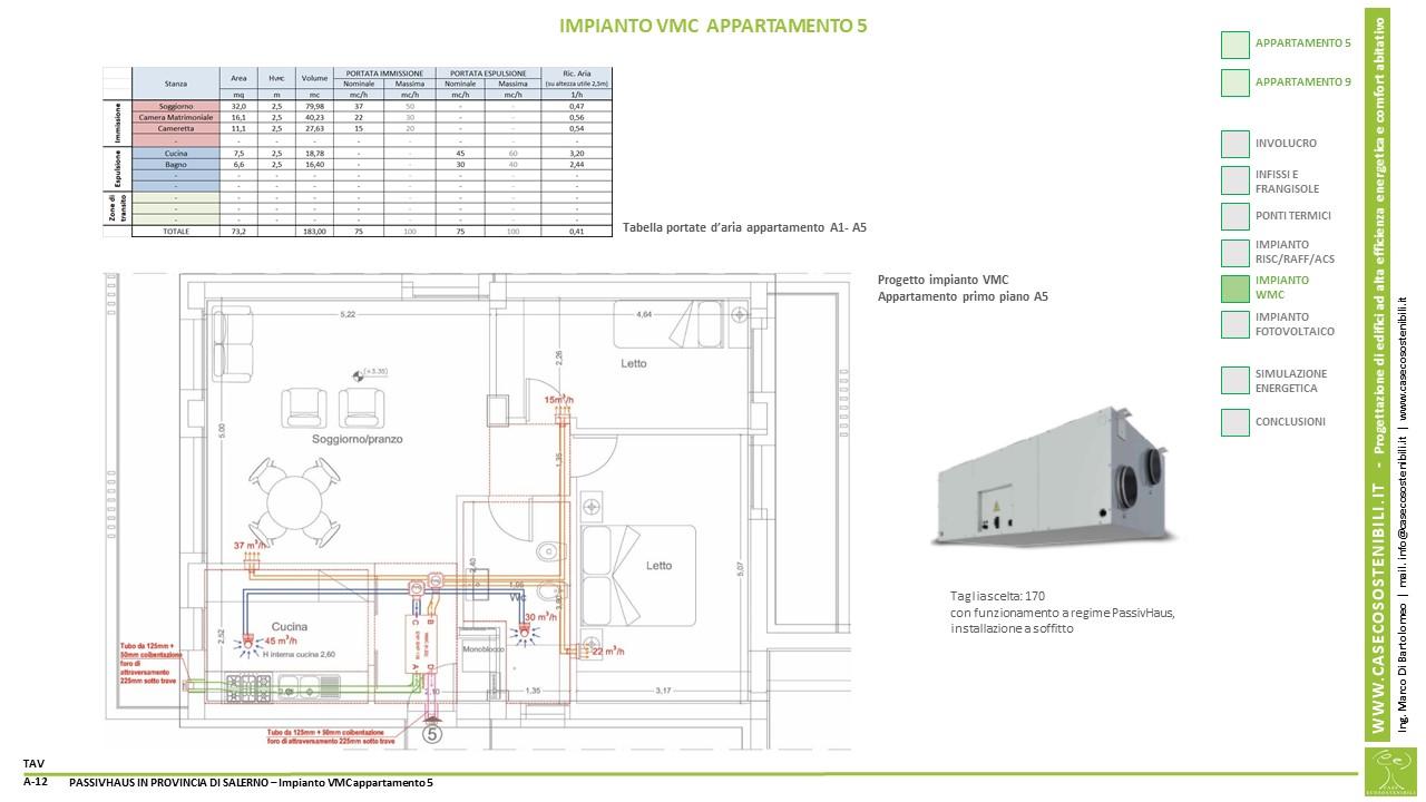 12. PassivHaus (Casa Passiva) in provincia di Salerno in Campania - Ventilazione meccanica